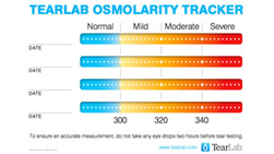 Track your osmolarity